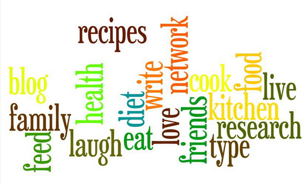 My Word Art for Food Blogging